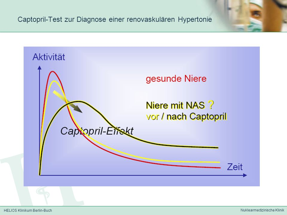 Captopril-Test zur Diagnose einer renovaskulären Hypertonie
