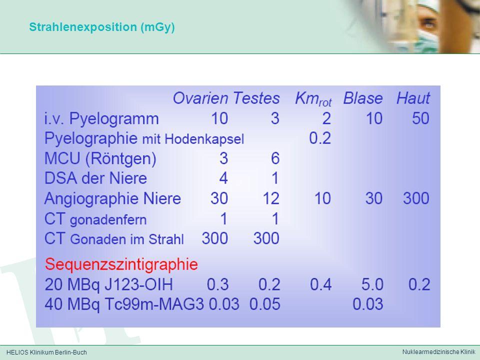 Strahlenexposition (mGy)