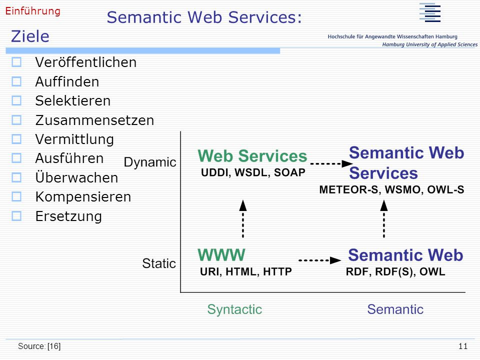 Semantic Web Services: Ziele