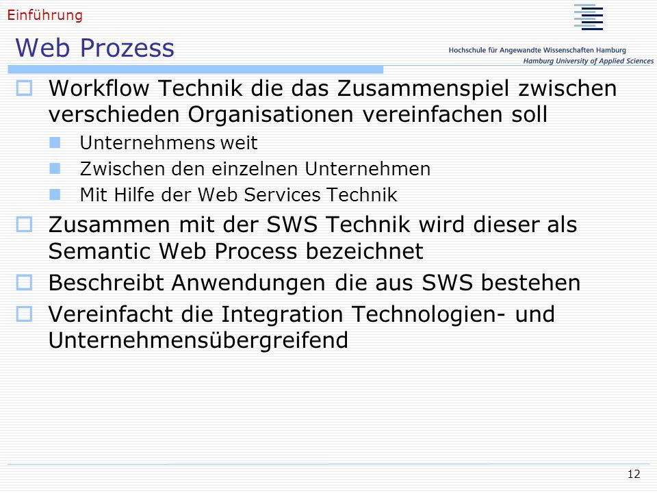 Einführung Web Prozess. Workflow Technik die das Zusammenspiel zwischen verschieden Organisationen vereinfachen soll.