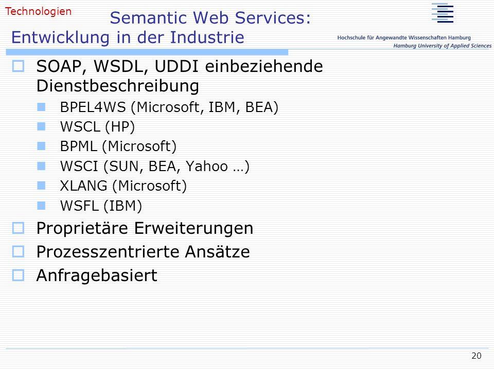 Semantic Web Services: Entwicklung in der Industrie