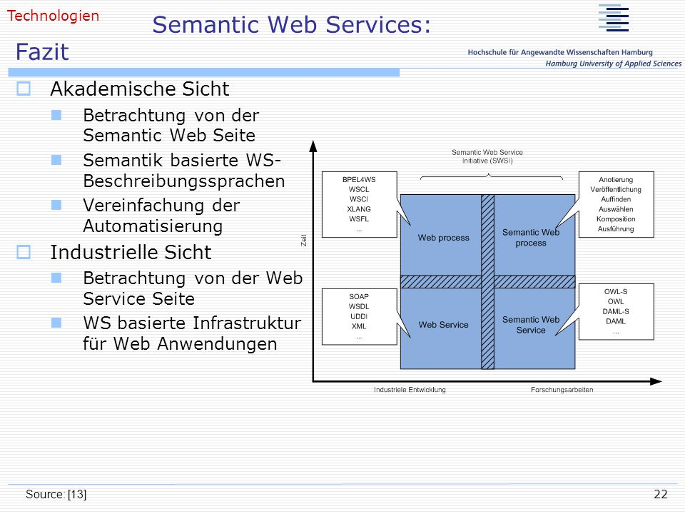 Semantic Web Services: Fazit