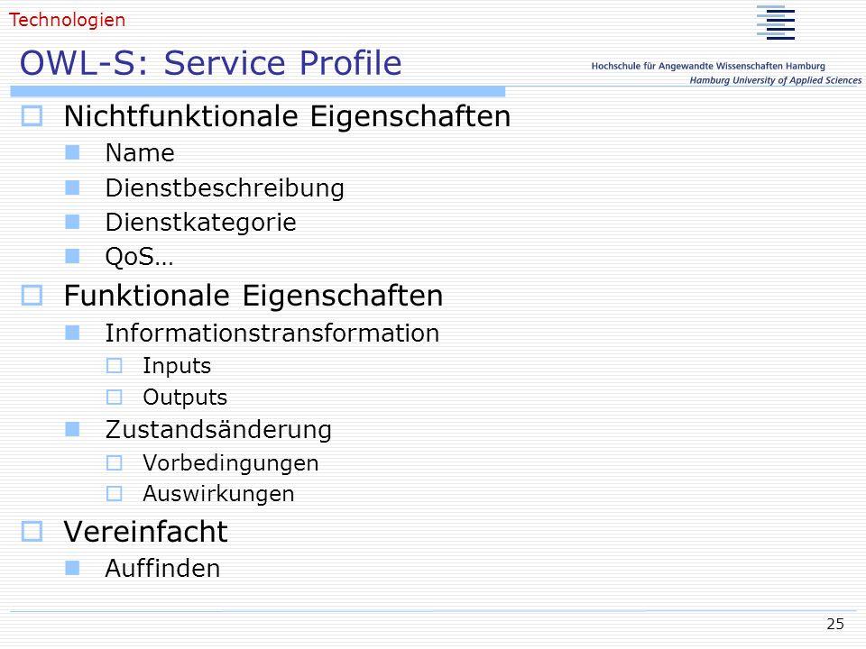 OWL-S: Service Profile