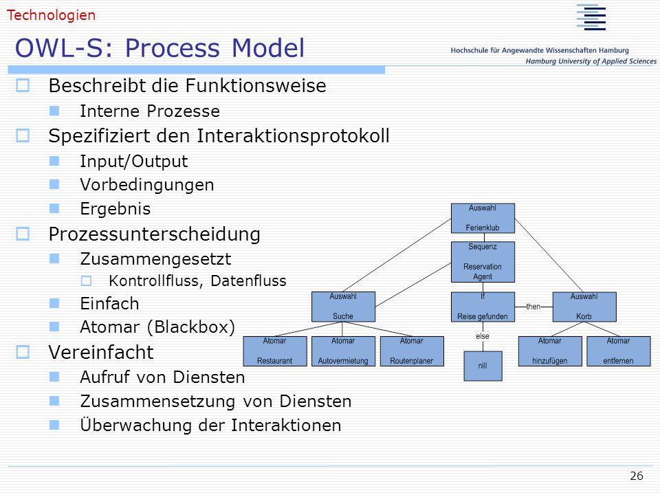 OWL-S: Process Model Beschreibt die Funktionsweise
