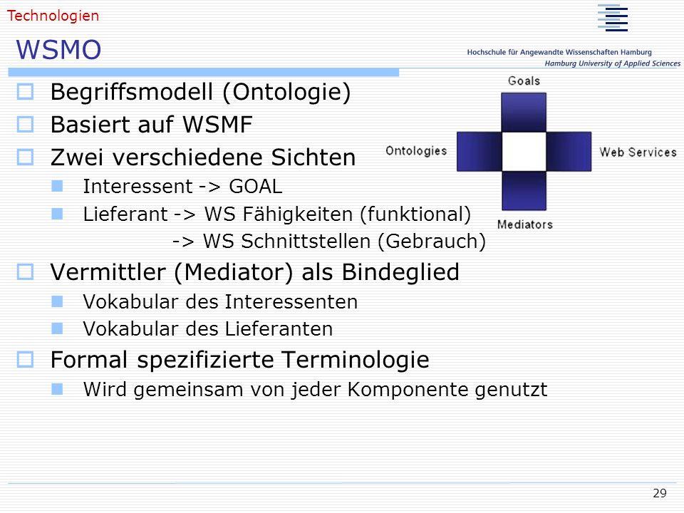 WSMO Begriffsmodell (Ontologie) Basiert auf WSMF
