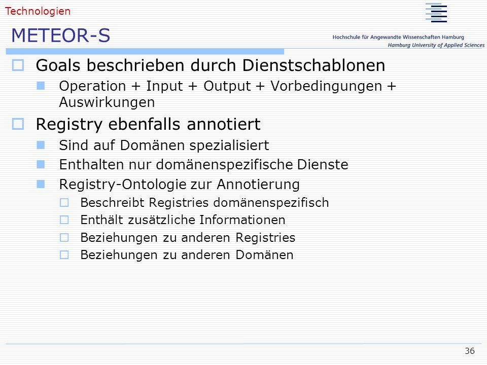 METEOR-S Goals beschrieben durch Dienstschablonen