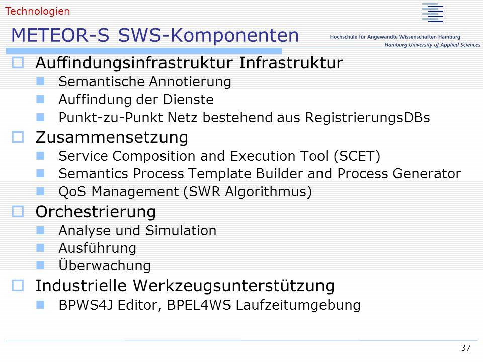 METEOR-S SWS-Komponenten