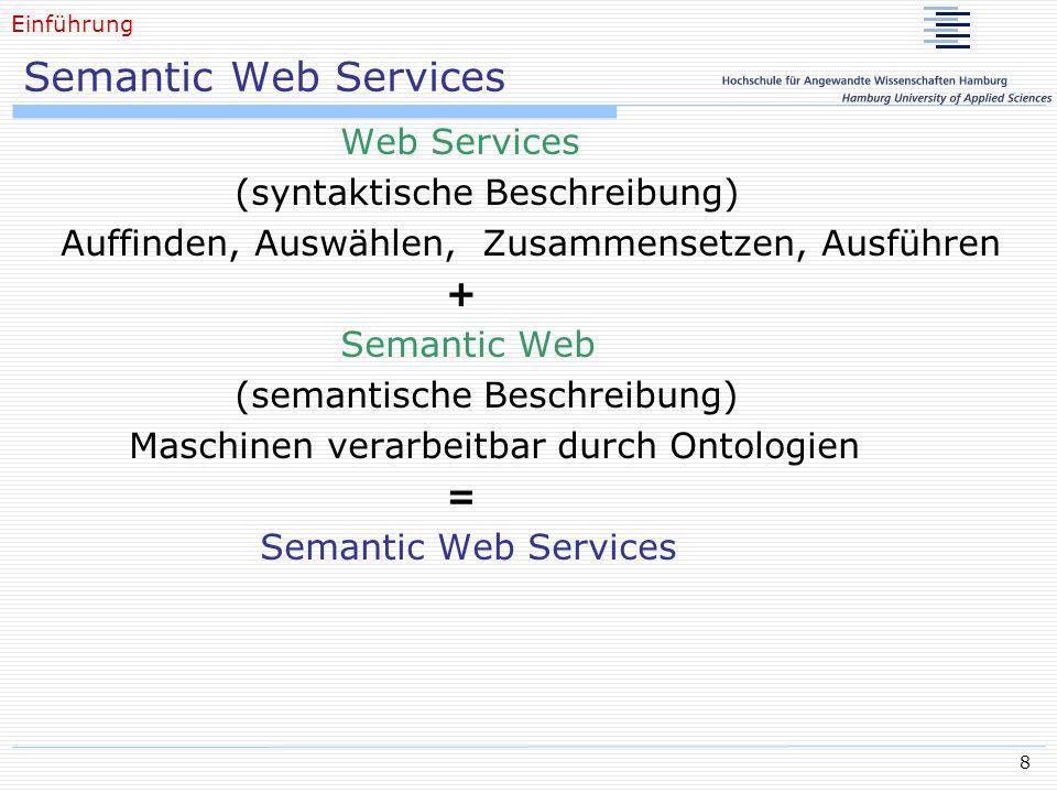 Semantic Web Services Web Services (syntaktische Beschreibung)