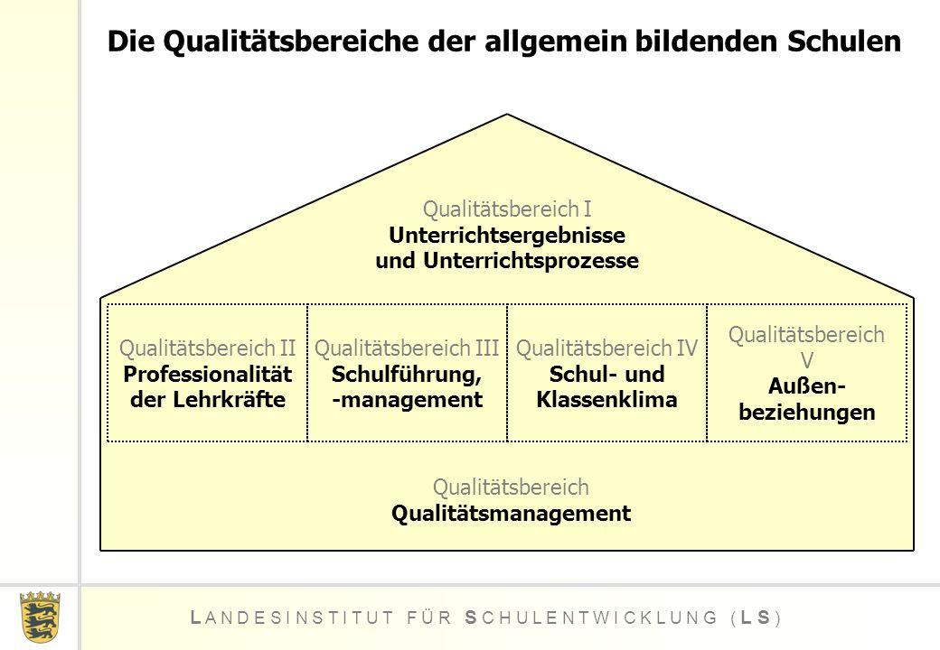 Die Qualitätsbereiche der allgemein bildenden Schulen