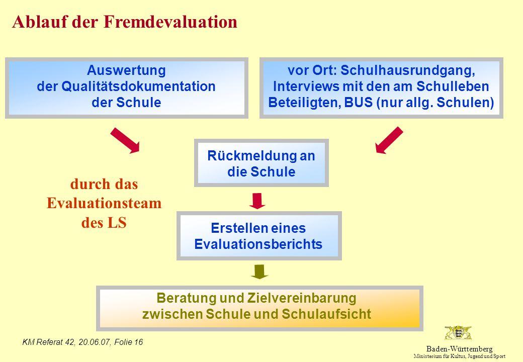 Auswertung der Qualitätsdokumentation der Schule