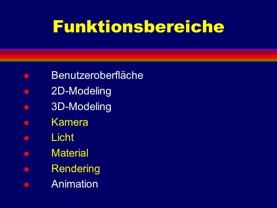 Funktionsbereiche Benutzeroberfläche 2D-Modeling 3D-Modeling Kamera