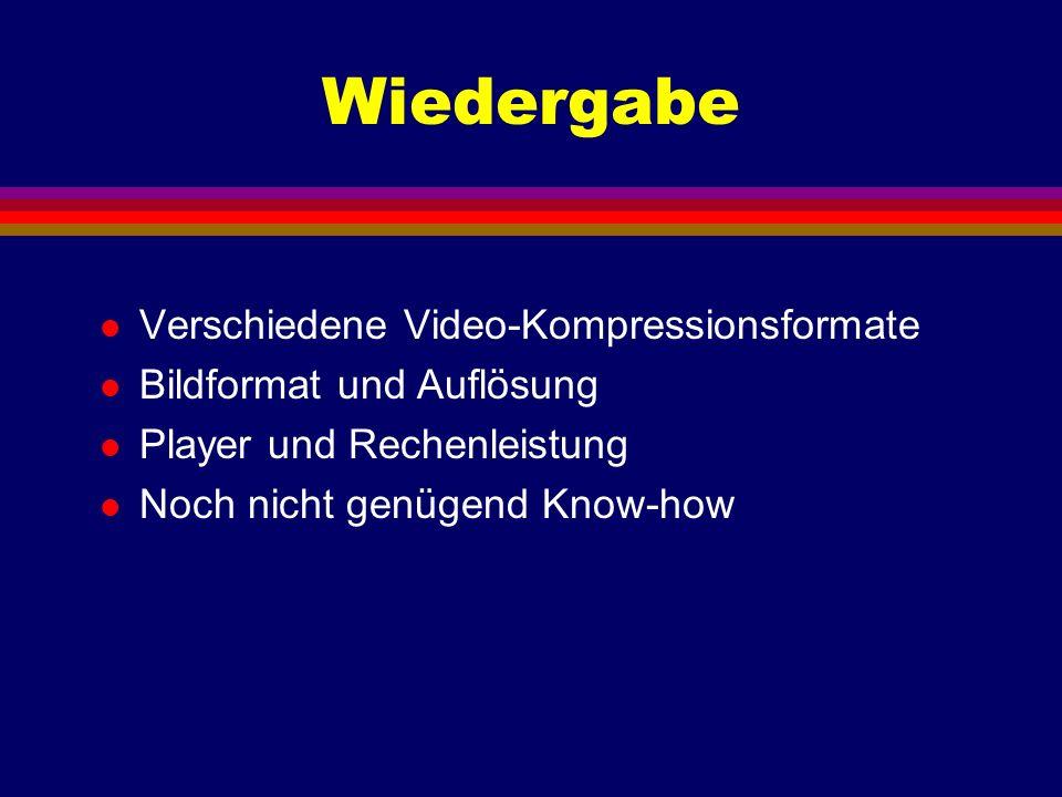 Wiedergabe Verschiedene Video-Kompressionsformate