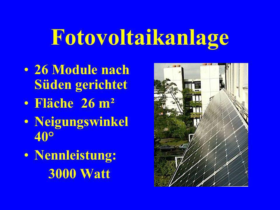 Fotovoltaikanlage 26 Module nach Süden gerichtet Fläche 26 m²