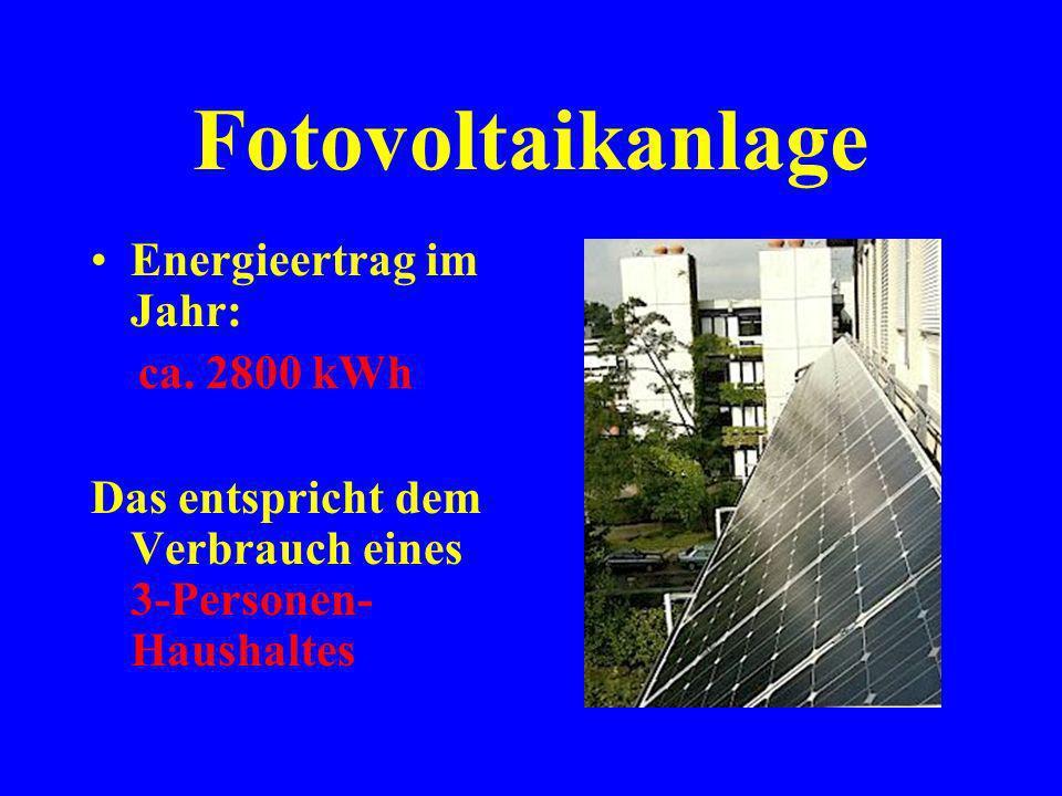 Fotovoltaikanlage Energieertrag im Jahr: ca. 2800 kWh