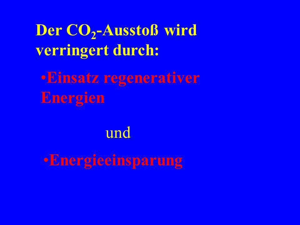 Der CO2-Ausstoß wird verringert durch: