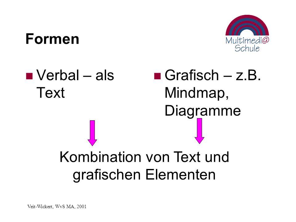 Kombination von Text und grafischen Elementen