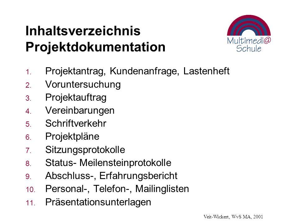 Inhaltsverzeichnis Projektdokumentation