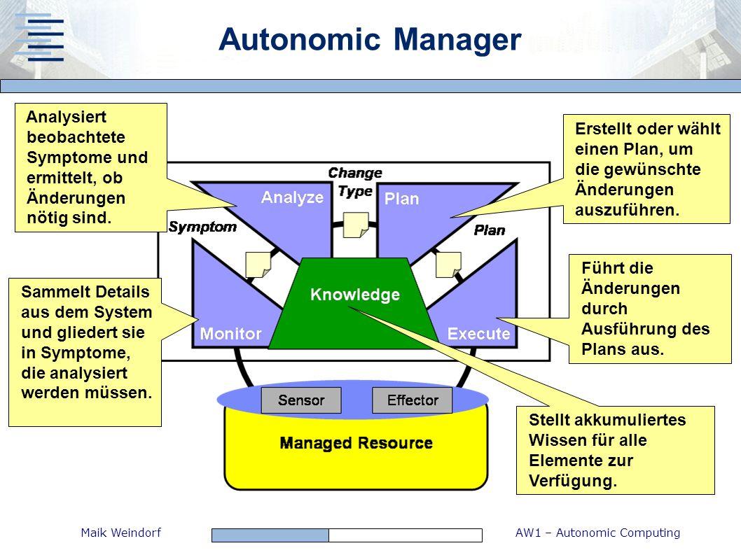 Autonomic Manager Analysiert beobachtete Symptome und ermittelt, ob Änderungen nötig sind.