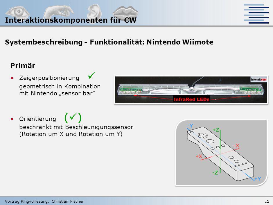 Interaktionskomponenten für CW