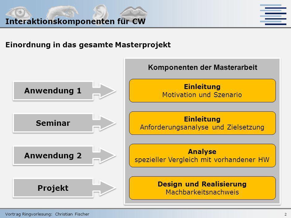Komponenten der Masterarbeit Design und Realisierung