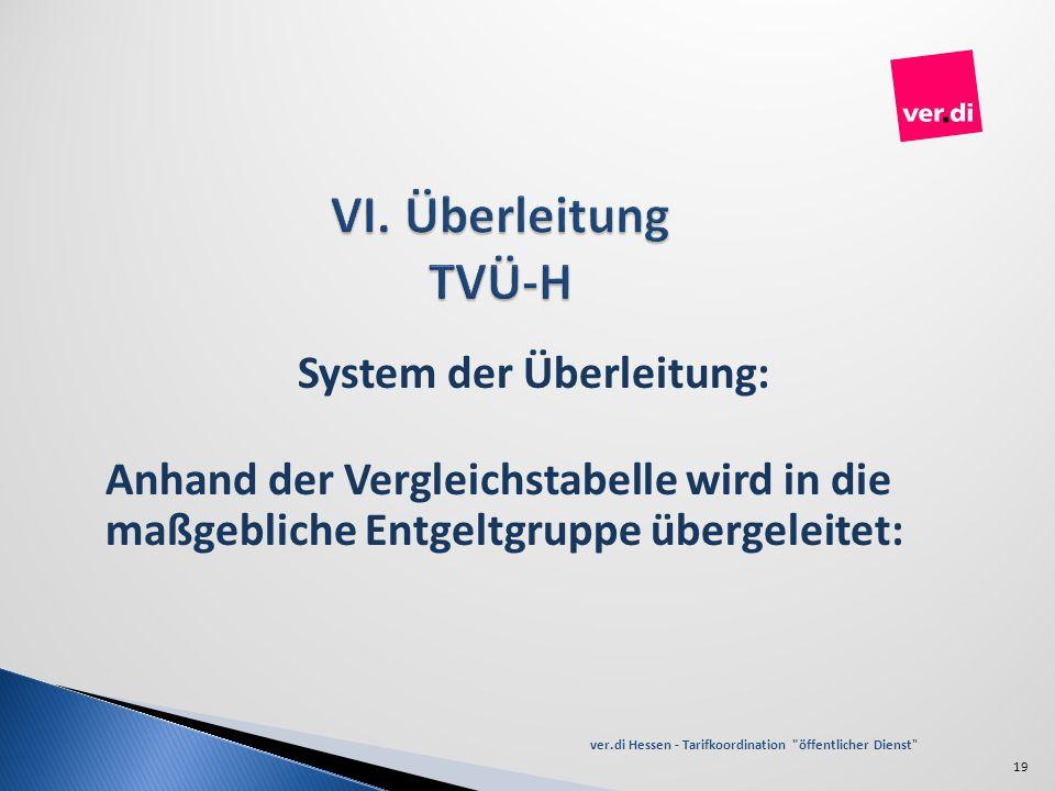 VI. Überleitung TVÜ-H System der Überleitung: Anhand der Vergleichstabelle wird in die maßgebliche Entgeltgruppe übergeleitet: