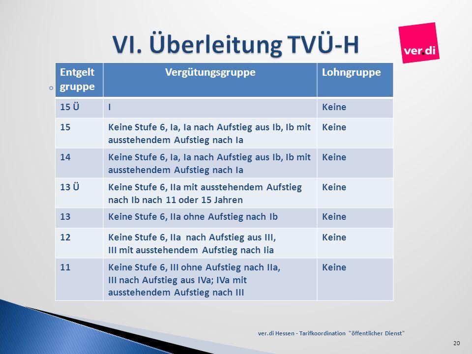 VI. Überleitung TVÜ-H Entgeltgruppe. Vergütungsgruppe. Lohngruppe. 15 Ü. I. Keine. 15.