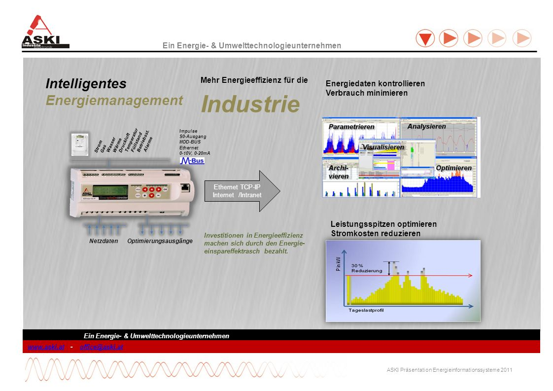 Industrie Intelligentes Energiemanagement