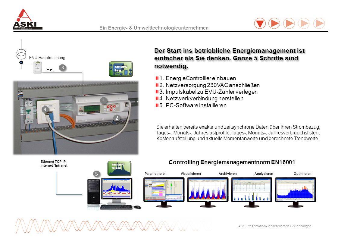 Ein Energie- & Umwelttechnologieunternehmen