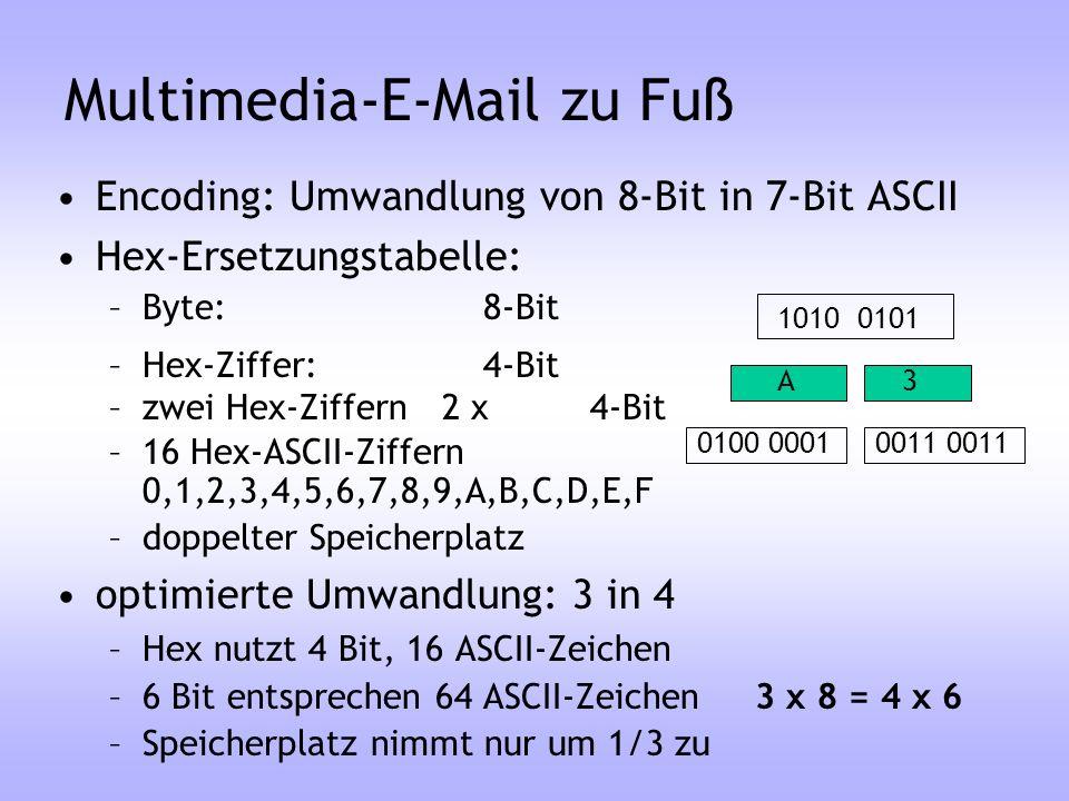 Multimedia-E-Mail zu Fuß