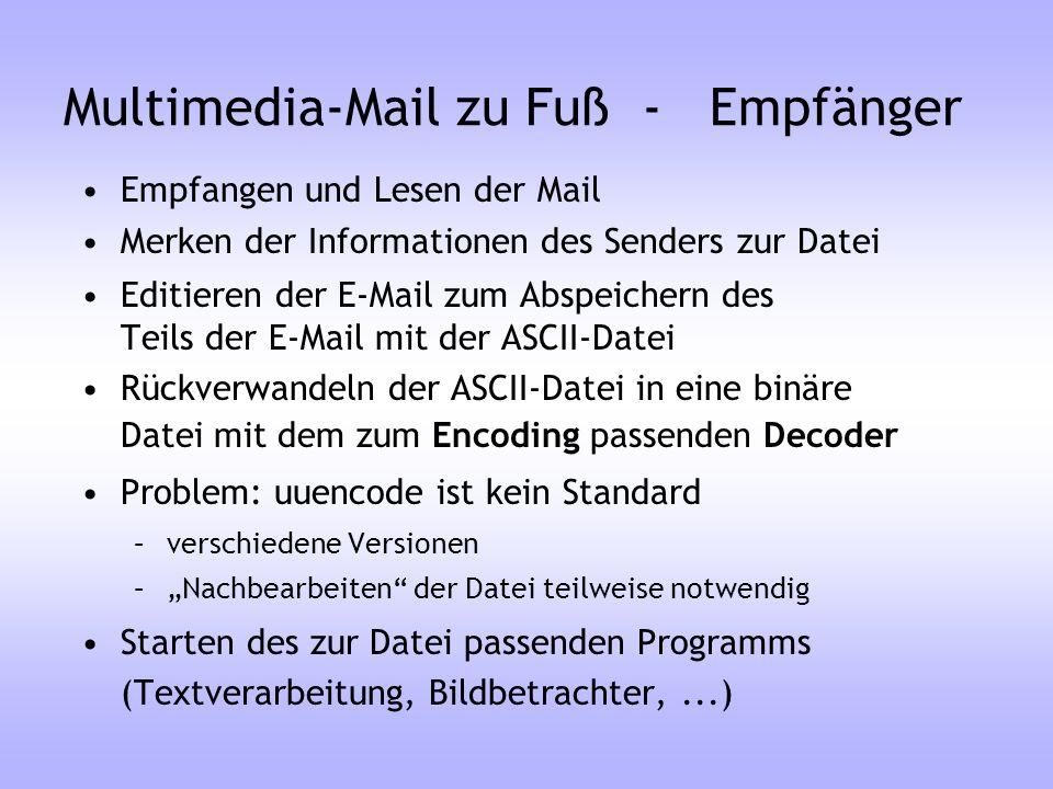 Multimedia-Mail zu Fuß - Empfänger