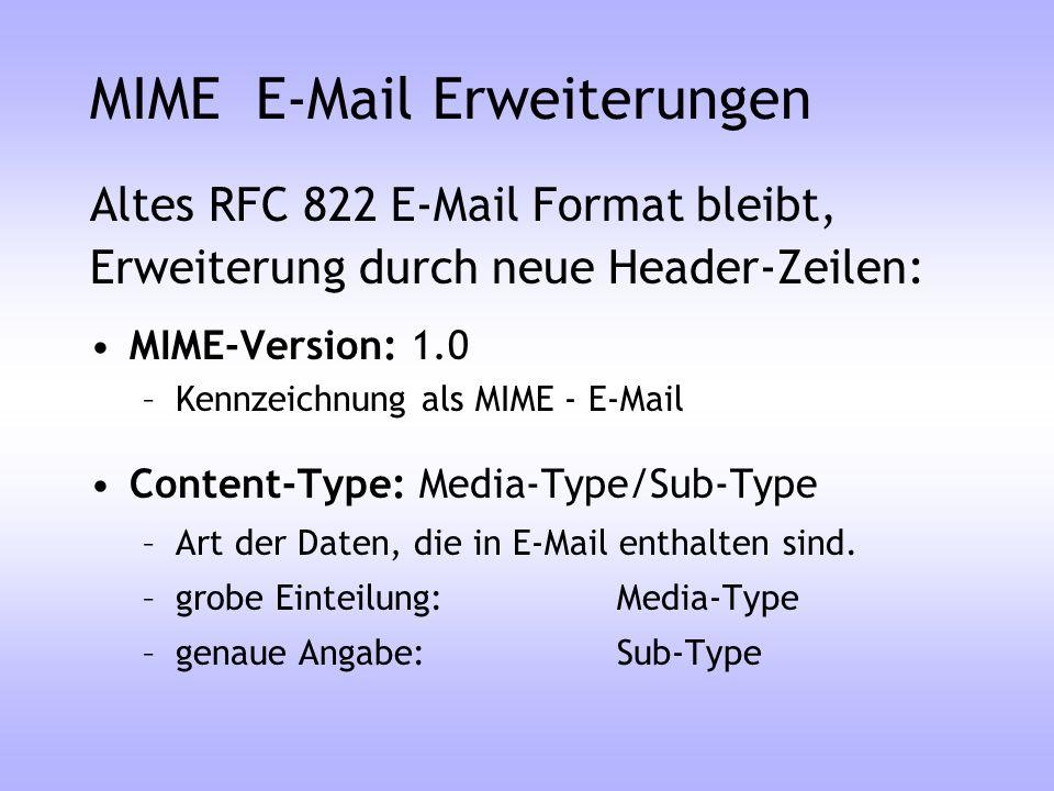 MIME E-Mail Erweiterungen