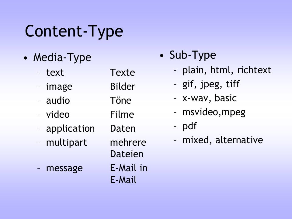 Content-Type Sub-Type Media-Type plain, html, richtext text Texte