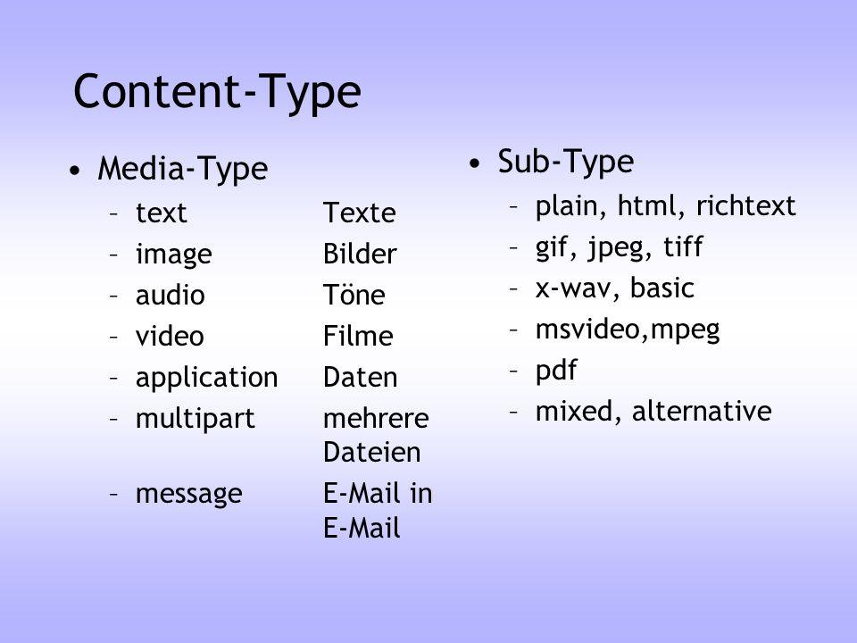 Content-Type Sub-Type Media-Type plain, html, richtext text Texte