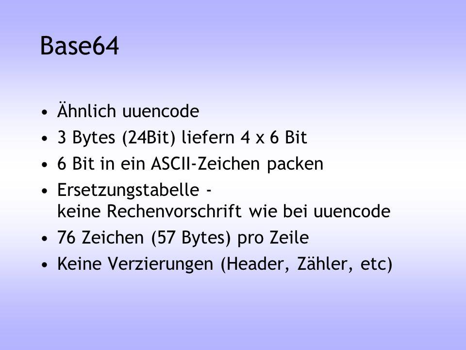 Base64 Ähnlich uuencode 3 Bytes (24Bit) liefern 4 x 6 Bit
