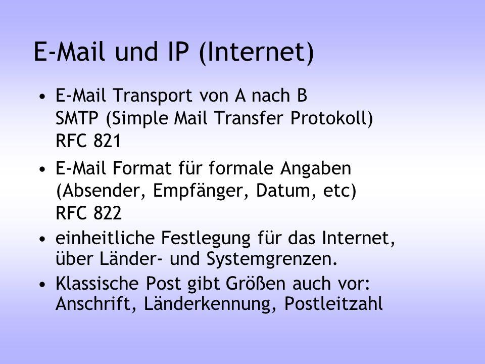 E-Mail und IP (Internet)
