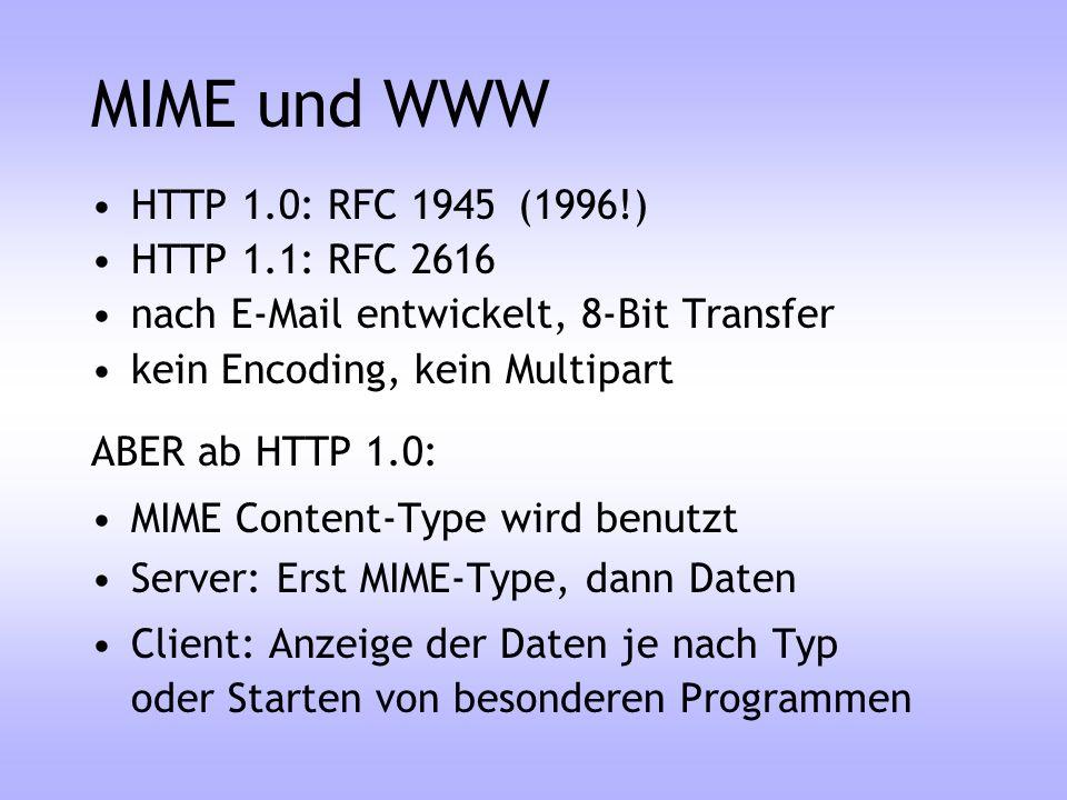 MIME und WWW HTTP 1.0: RFC 1945 (1996!) HTTP 1.1: RFC 2616
