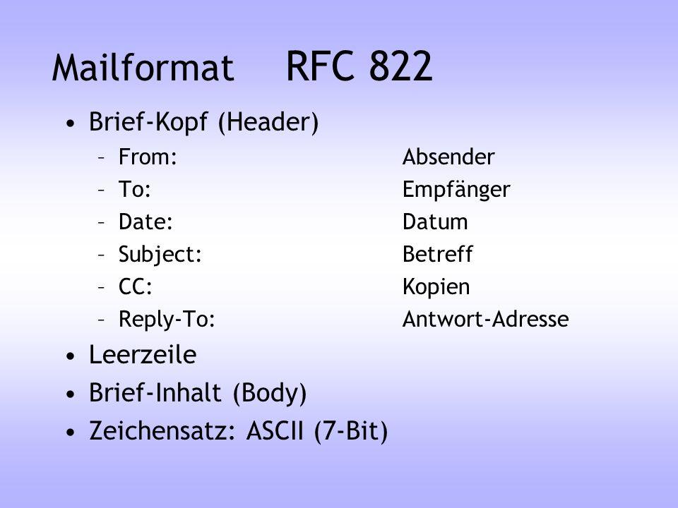 Mailformat RFC 822 Brief-Kopf (Header) Leerzeile Brief-Inhalt (Body)