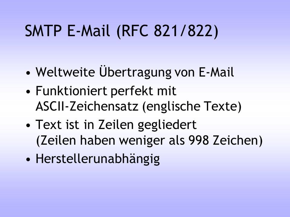 SMTP E-Mail (RFC 821/822) Weltweite Übertragung von E-Mail