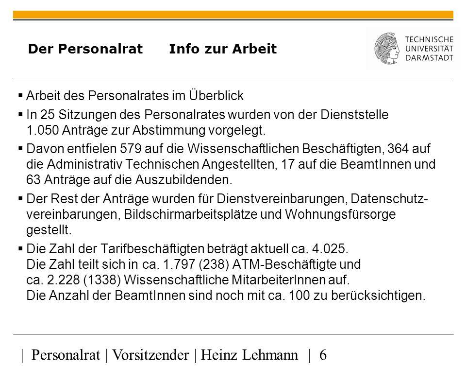 Der Personalrat Info zur Arbeit