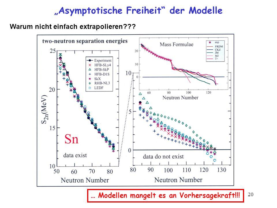 """""""Asymptotische Freiheit der Modelle"""