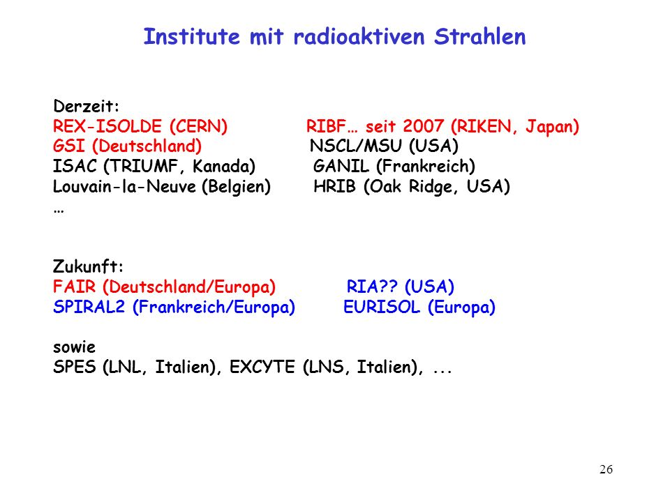 Institute mit radioaktiven Strahlen
