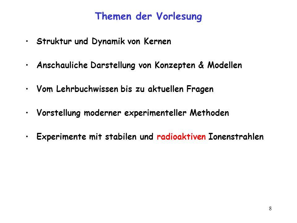 Themen der Vorlesung Struktur und Dynamik von Kernen