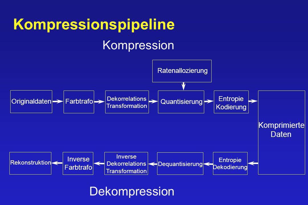Kompressionspipeline