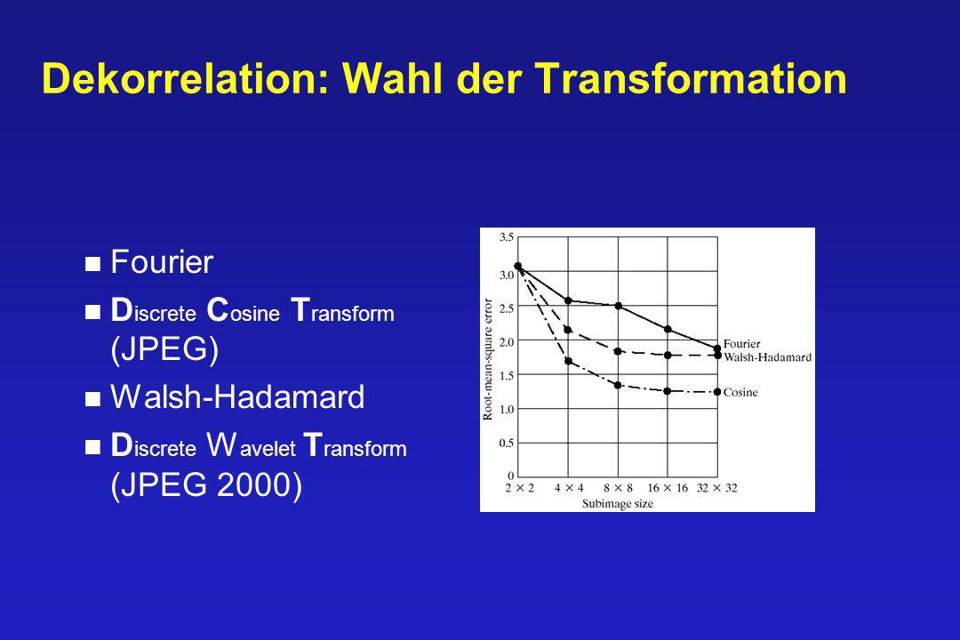 Dekorrelation: Wahl der Transformation