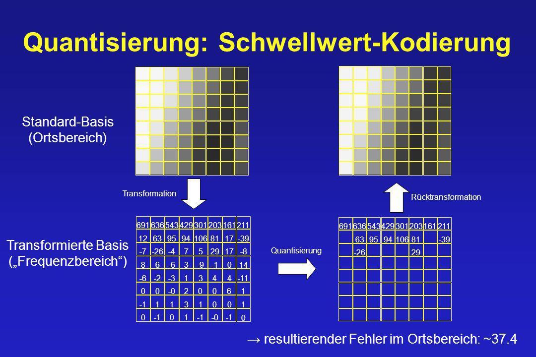 Quantisierung: Schwellwert-Kodierung