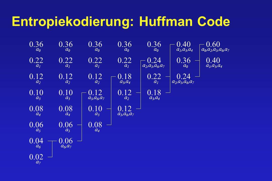 Entropiekodierung: Huffman Code