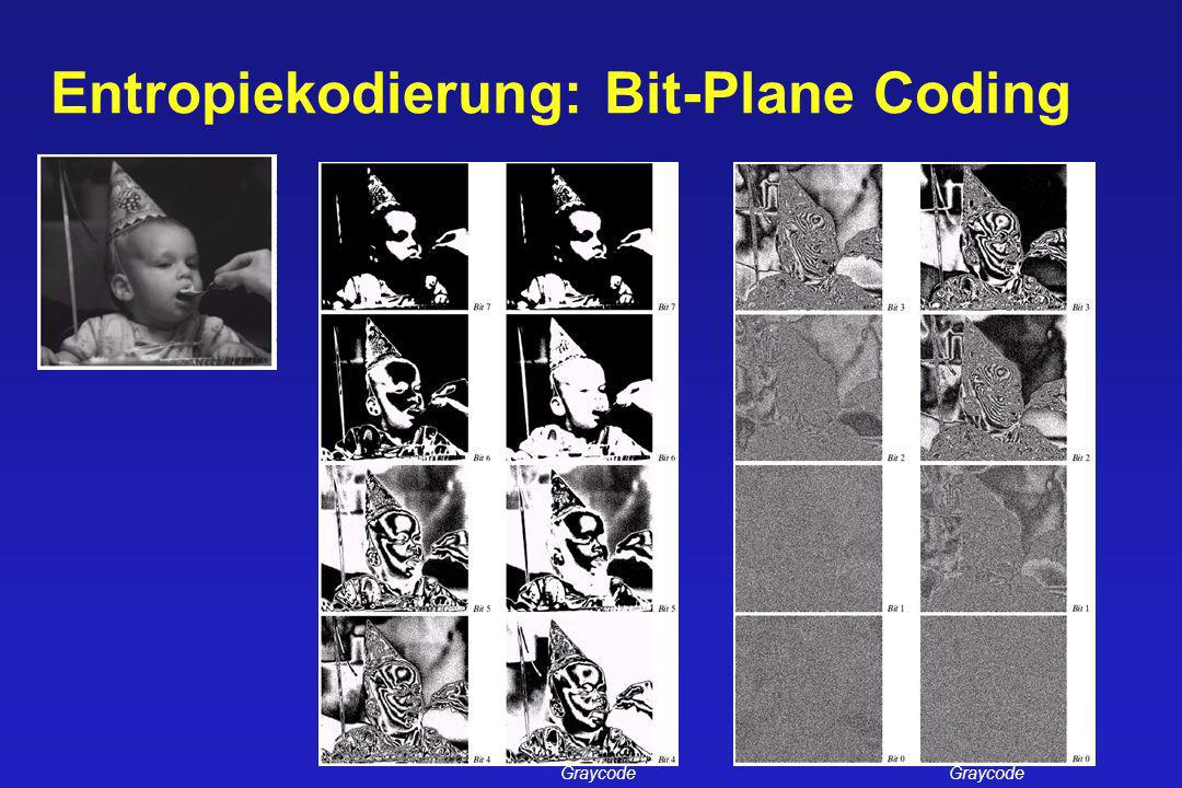 Entropiekodierung: Bit-Plane Coding