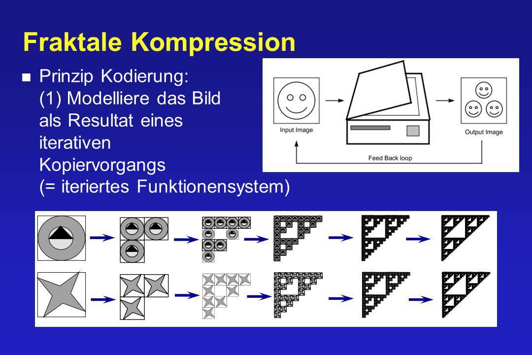 Fraktale Kompression Prinzip Kodierung: (1) Modelliere das Bild als Resultat eines iterativen Kopiervorgangs (= iteriertes Funktionensystem)