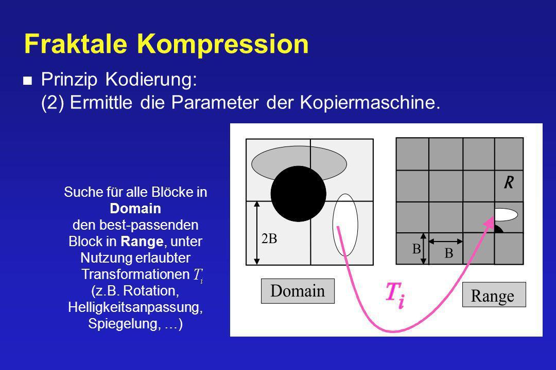 Fraktale Kompression Prinzip Kodierung: (2) Ermittle die Parameter der Kopiermaschine.