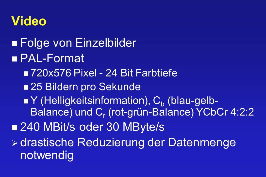 Video Folge von Einzelbilder PAL-Format 240 MBit/s oder 30 MByte/s